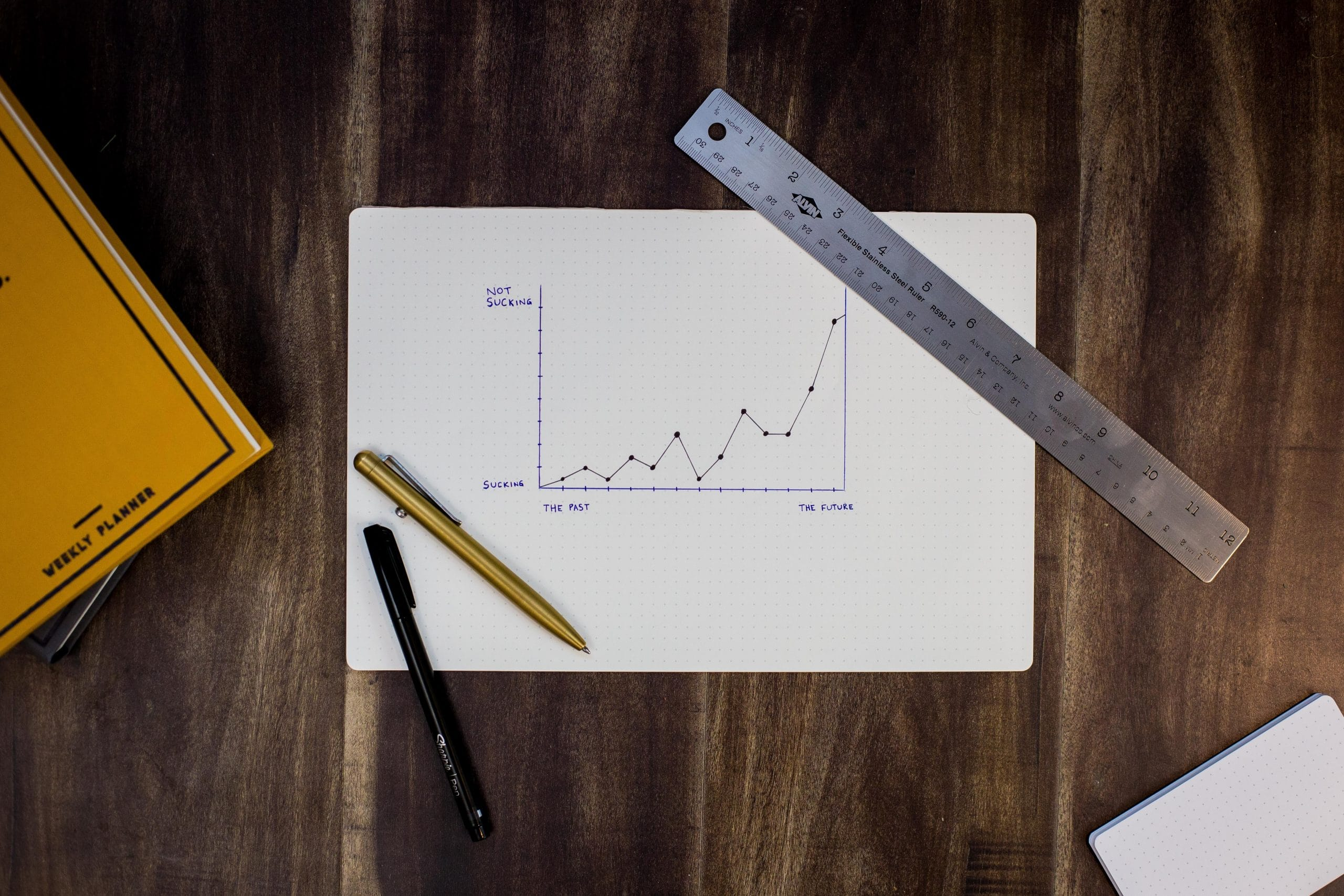 A piece of paper on a wooden desk shows a graph of customer experience metrics. There is a ruler and a couple pens